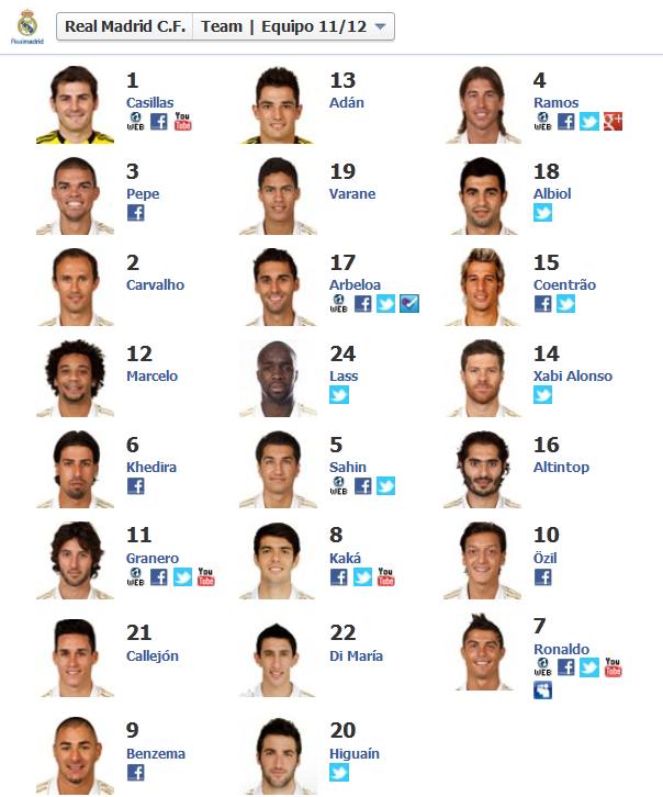 Letra de Himno del Real Madrid de Himnos de Equipos de
