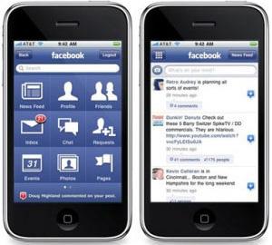 uso del canal de comunicación en redes sociales Facebook 4